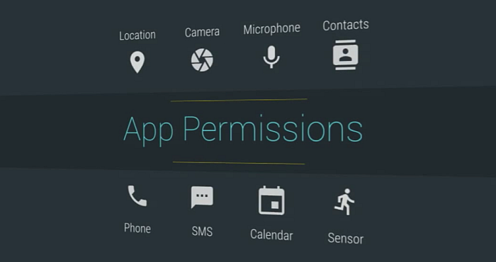 How to take advantage of the new App Permissions in Marshmallow 1